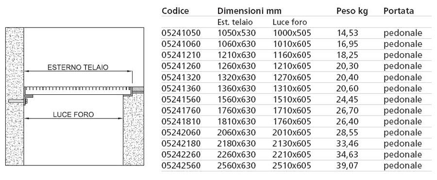http://www.techin.it/IMG/BOCCHE_LUPO_GRIGLIE/felix_h25_tab.JPG