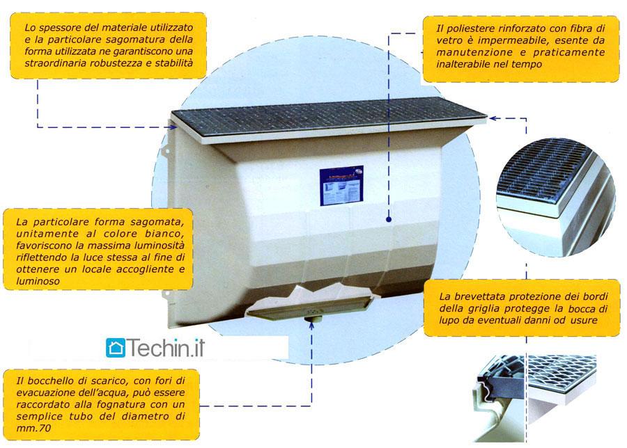 http://www.techin.it/IMG/BOCCHE_LUPO_PREF/BOCCHE_DI_LUPO_04.jpg