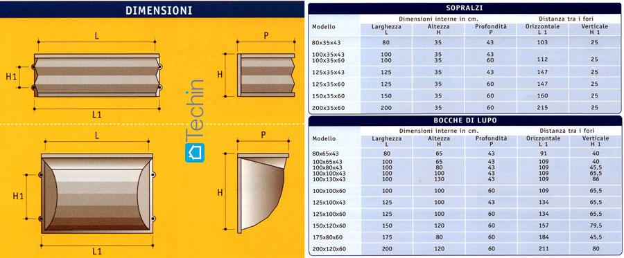 http://www.techin.it/IMG/BOCCHE_LUPO_PREF/BOCCHE_DI_LUPO_05.jpg