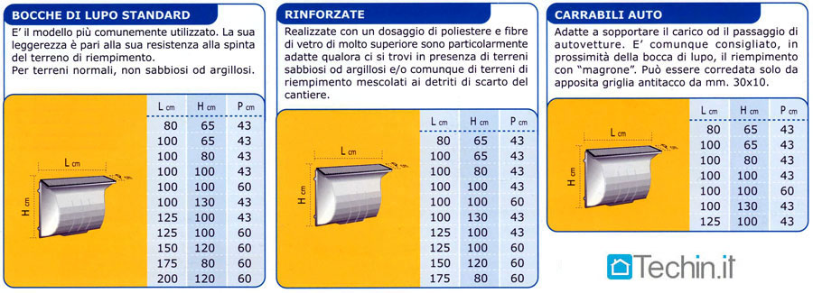 http://www.techin.it/IMG/BOCCHE_LUPO_PREF/BOCCHE_DI_LUPO_06.jpg
