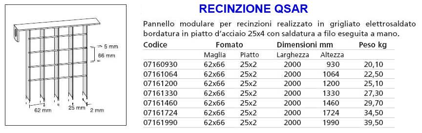 http://www.techin.it/IMG/CANCELLI_RECINZIONI/GRI/GRIGLIATO_62_05.jpg