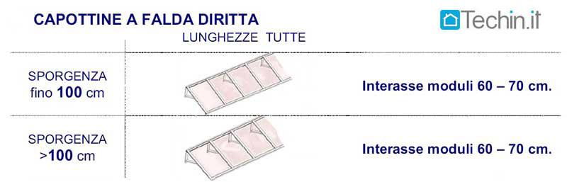 http://www.techin.it/negozio/img_sito/tettoie/PIANA/tettoia_plana_04.jpg