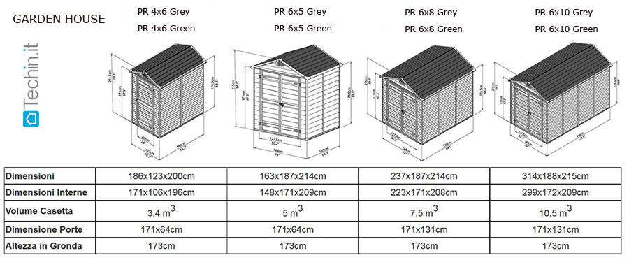 Casette giardino prezzi vendita casette alluminio casette per giardino - Casette da giardino in alluminio ...