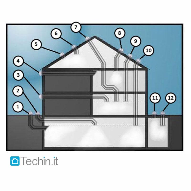 Costo lucernario trendy costo finestra velux finestra per for Misure lucernari per tetti