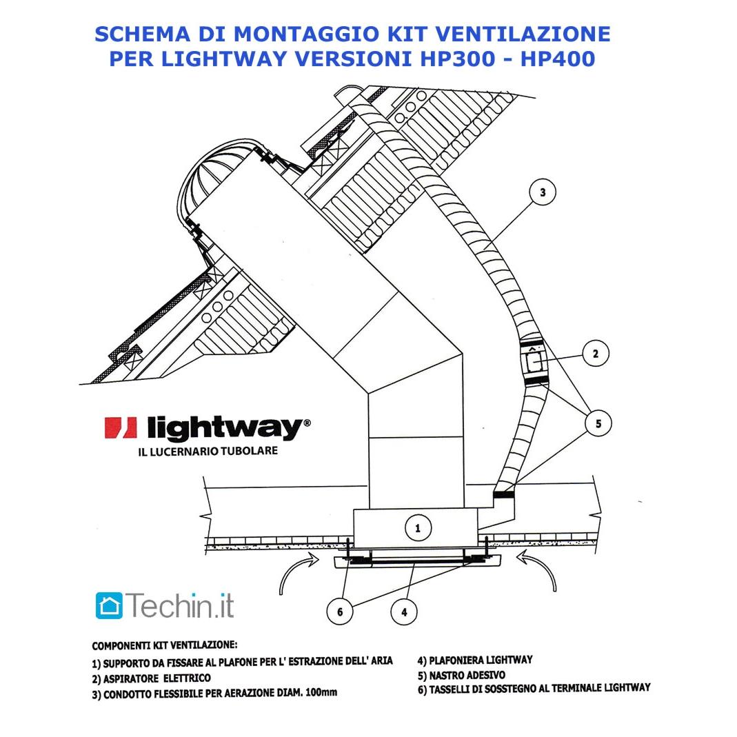 Accessori per tubi solari lightway ventilazione tubo - Ventilazione forzata bagno ...