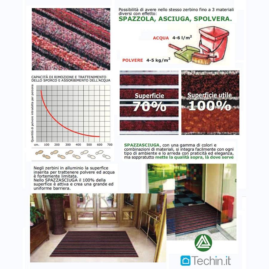 Zerbino tappeto drenante antiscivolo antisdrucciolo - Zerbino per esterno ...